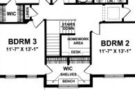 Manchester two story home design, Joseph Douglas Homes, Milwauke and Waukesha, WI